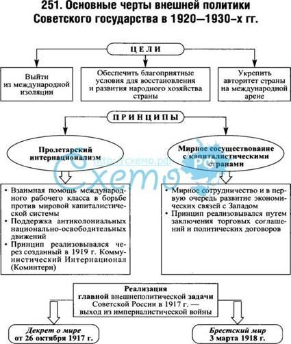 Текст утвержденной в конце 2014 года президентом россии нового военно-доктринального документа