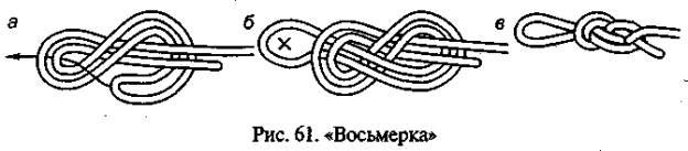 Вязание узлов восьмеркой