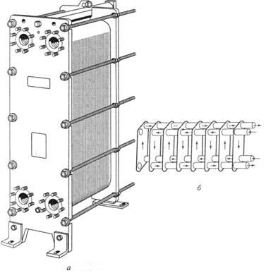 Монтаж теплообменников секционного теплообменник f 100