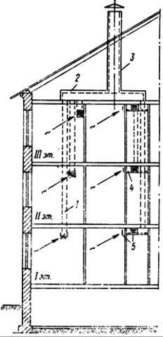 Схема вентиляции в девятиэтажном кирпичном доме6