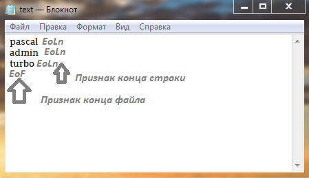 Обработка текстовых файлов удаление пустых строк из конца файла