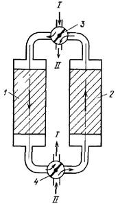Насадочный теплообменник схема энергонезависимые котлы с чугунным теплообменником